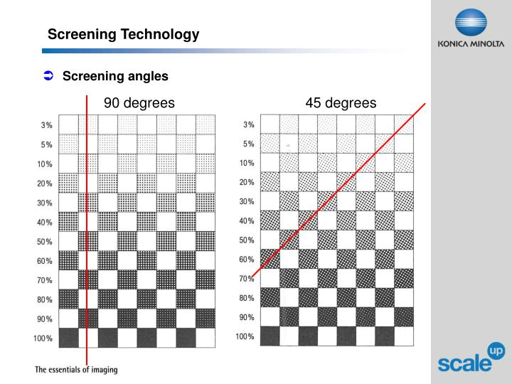 Screening Technology