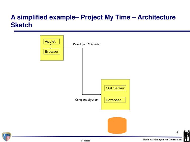 A simplified example– Project My Time – Architecture Sketch