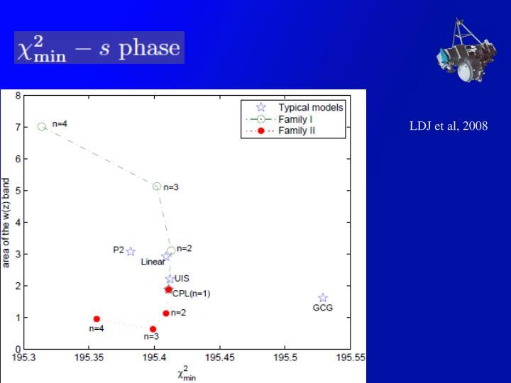 LDJ et al, 2008