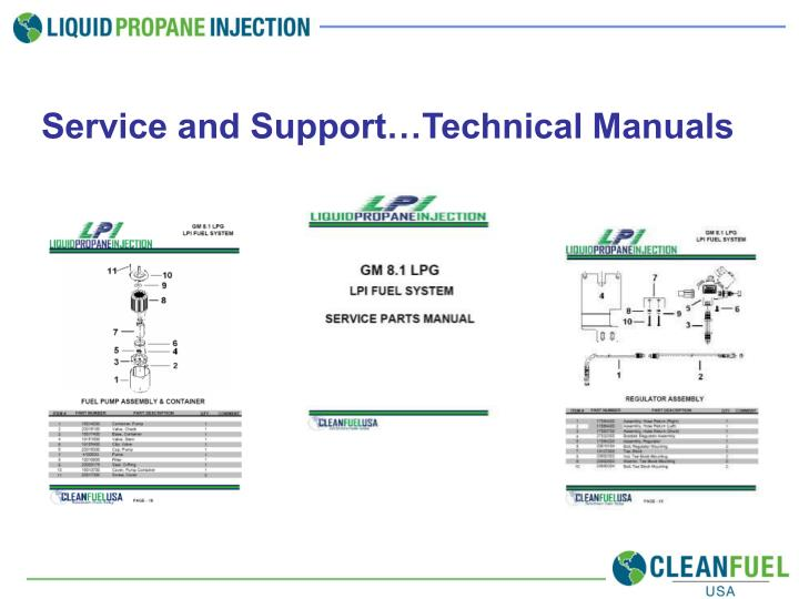 Service and Support…Technical Manuals