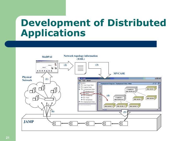 Network topology information (XML)
