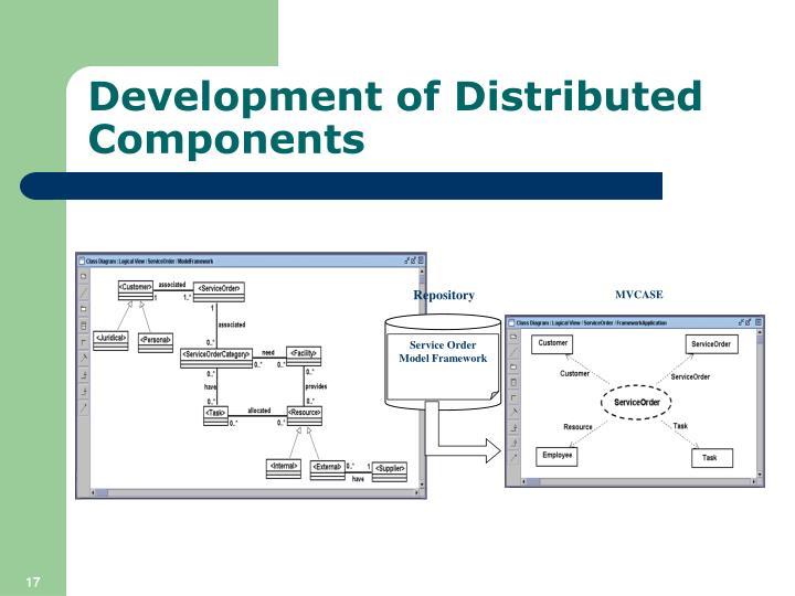 Service Order Model Framework