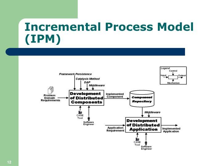 Incremental Process Model (IPM)