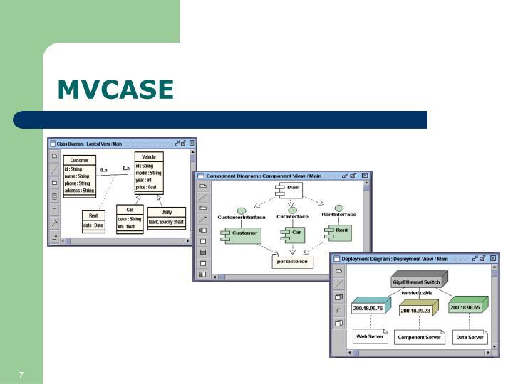MVCASE