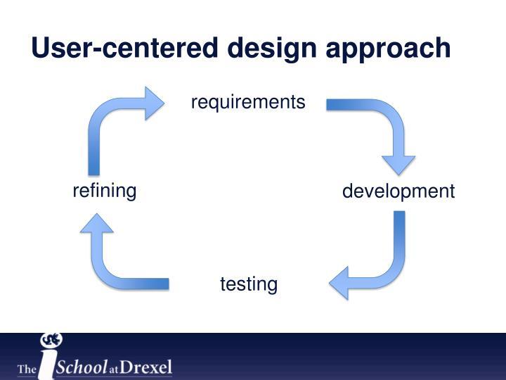 User-centered design approach