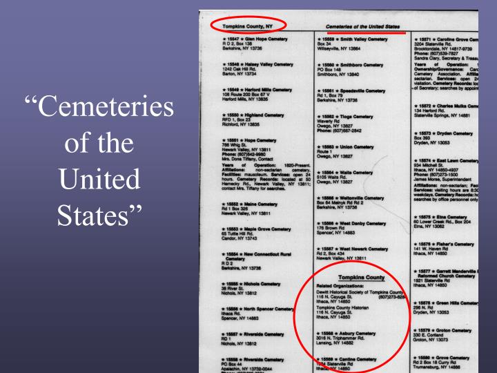 """""""Cemeteries of the United States"""""""