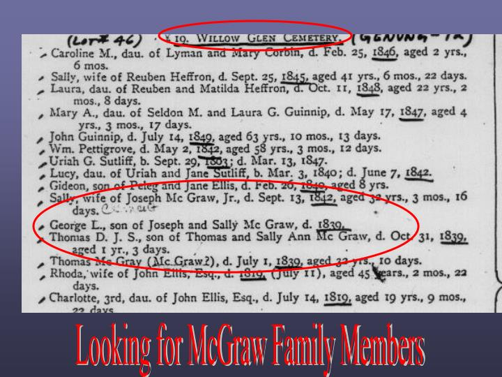 Looking for McGraw Family Members