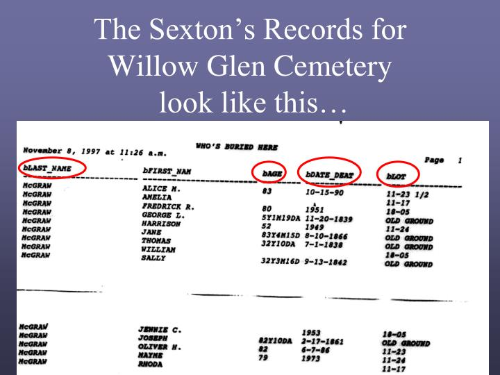 The Sexton's Records for