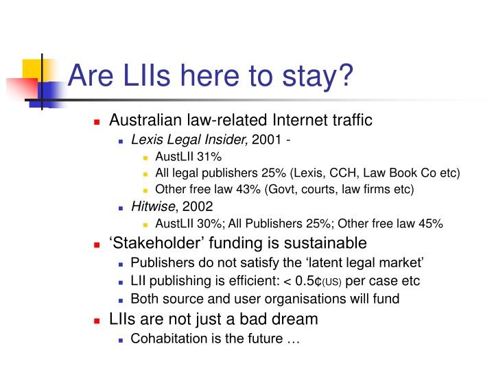 Are LIIs here to stay?
