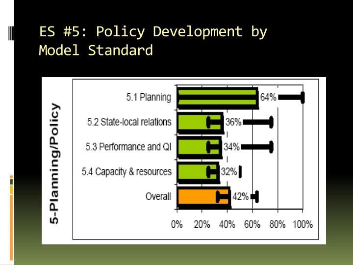 ES #5: Policy Development by
