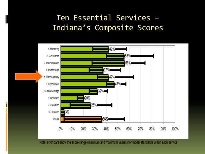Ten Essential Services –