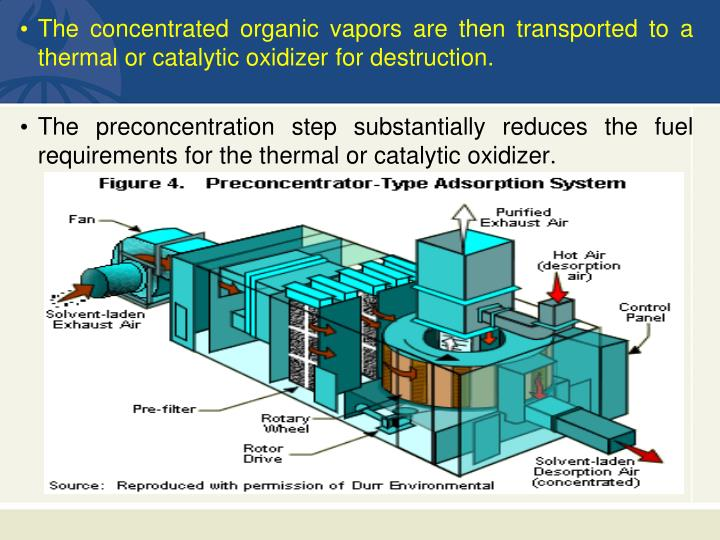 The concentrated organic vapors are then transported to a thermal or catalytic oxidizer for destruction.