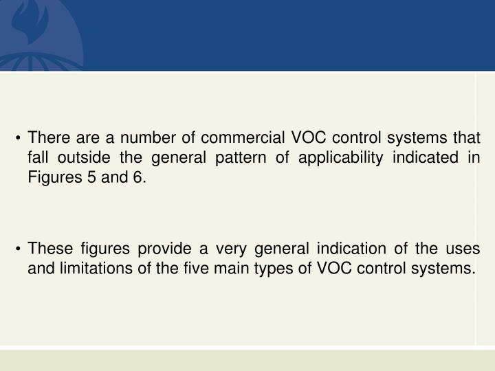 There are a number of commercial VOC control systems that fall outside the general pattern of applicability indicated in Figures 5 and 6.