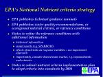 epa s national nutrient criteria strategy