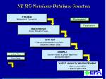 ne r s nutrients database structure