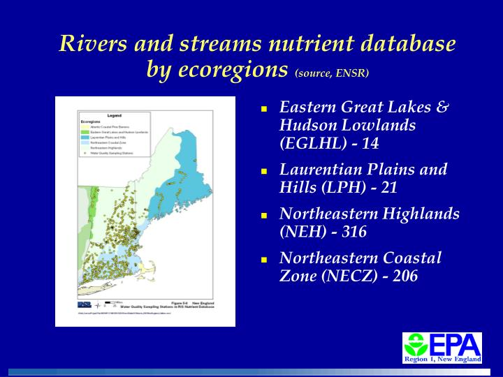 Rivers and streams nutrient database