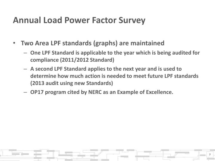 Annual Load Power Factor Survey