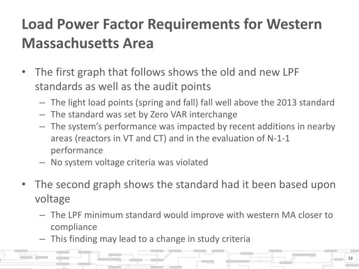 Load Power Factor Requirements for Western Massachusetts Area