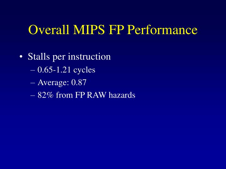 Overall MIPS FP Performance