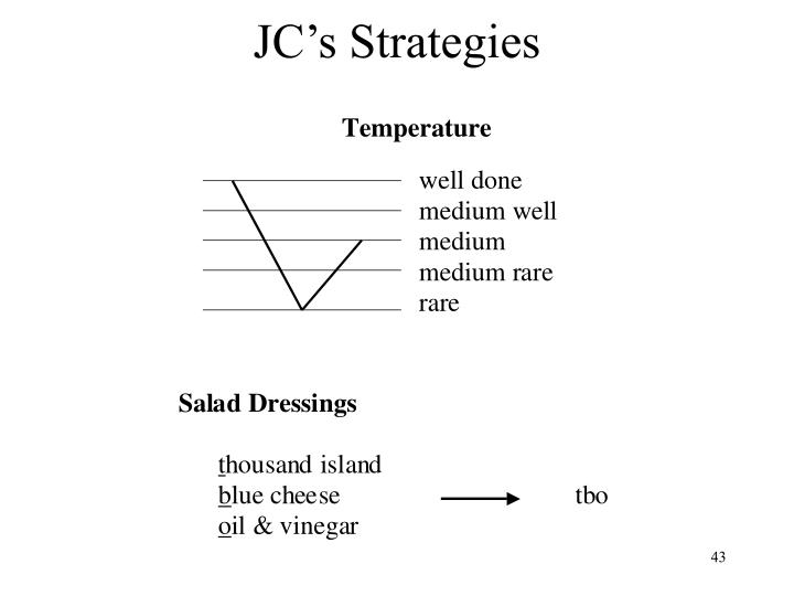 JC's Strategies