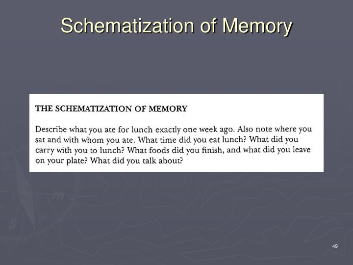 Schematization of Memory