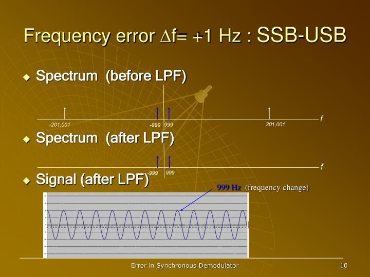 Frequency error