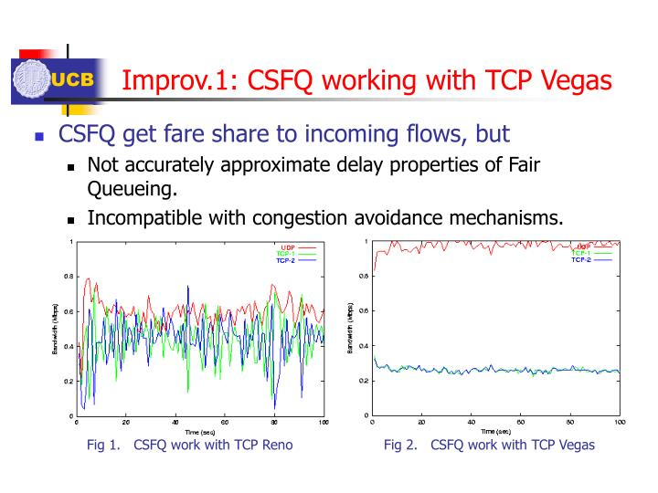 Improv.1: CSFQ working with TCP Vegas