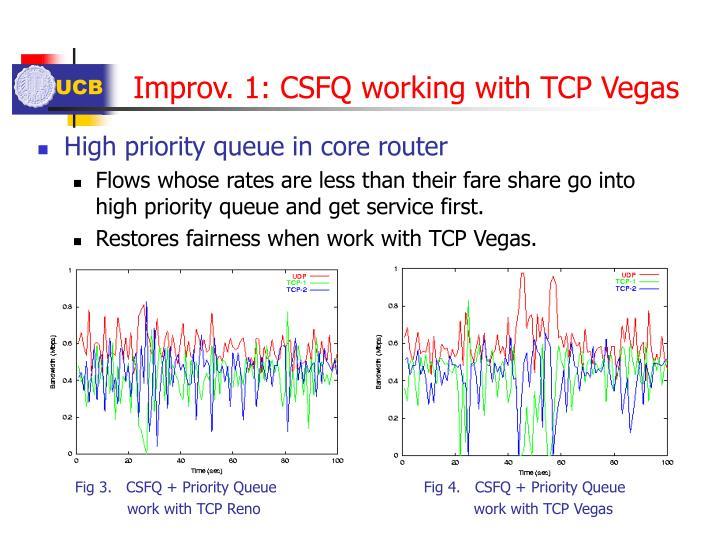 Improv. 1: CSFQ working with TCP Vegas