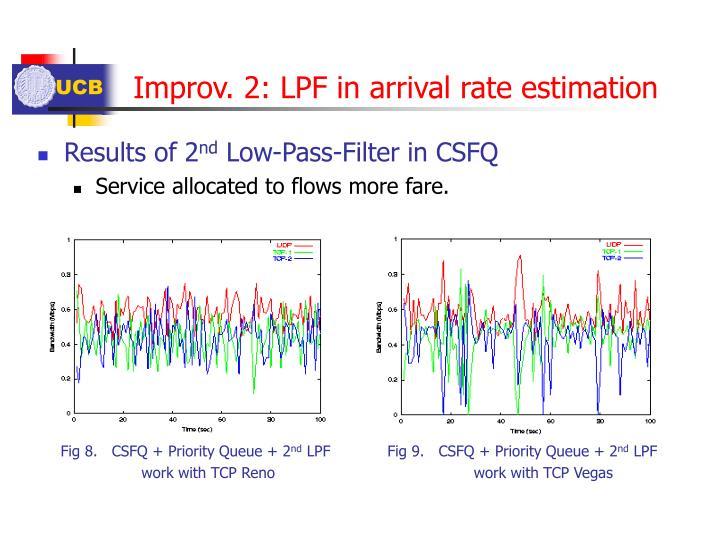 Improv. 2: LPF in arrival rate estimation