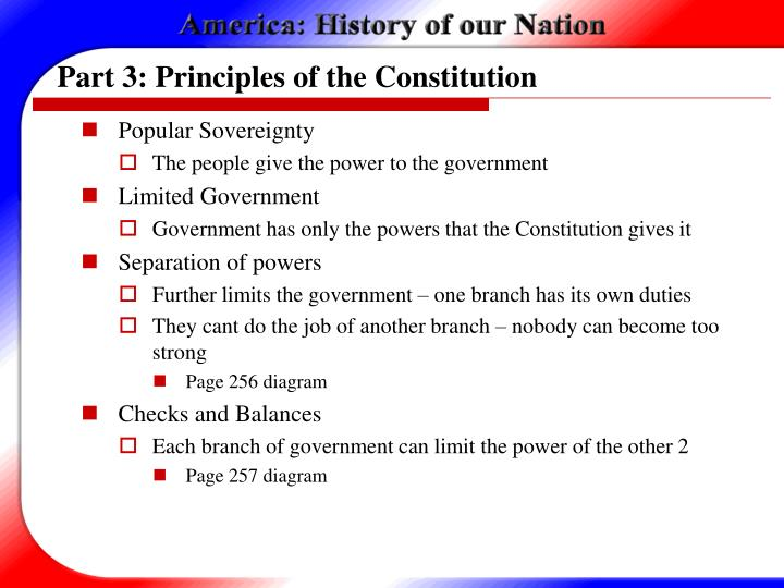 Part 3: Principles of the Constitution