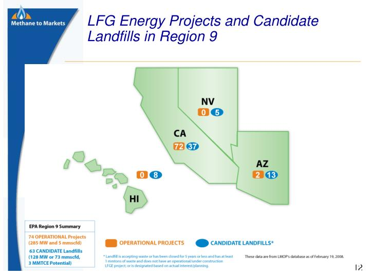 LFG Energy Projects and Candidate Landfills in Region 9