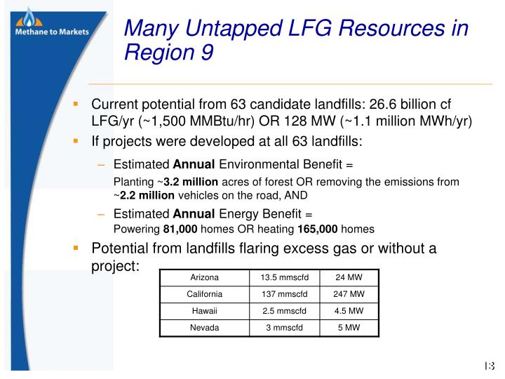 Many Untapped LFG Resources in Region 9