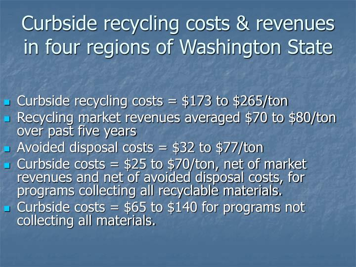 Curbside recycling costs & revenues