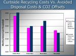 curbside recycling costs vs avoided disposal costs co2 offsets