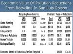 economic value of pollution reductions from recycling in san luis obispo