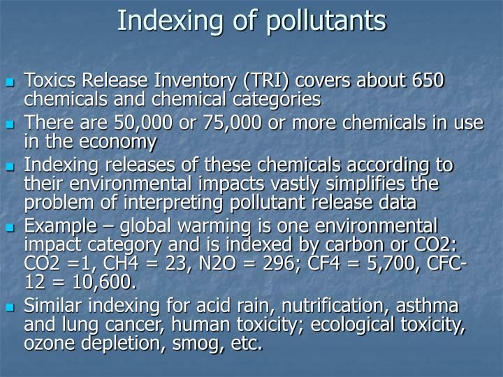Indexing of pollutants