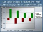 net eutrophication reductions from curbside recycling in washington state