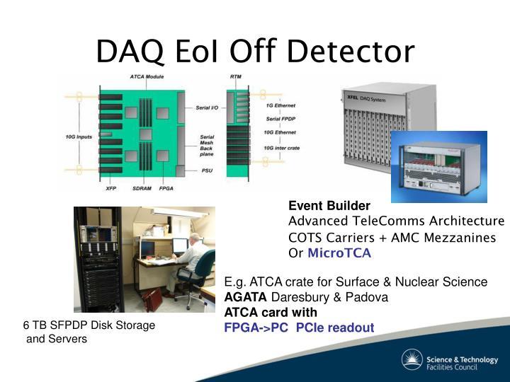 DAQ EoI Off Detector