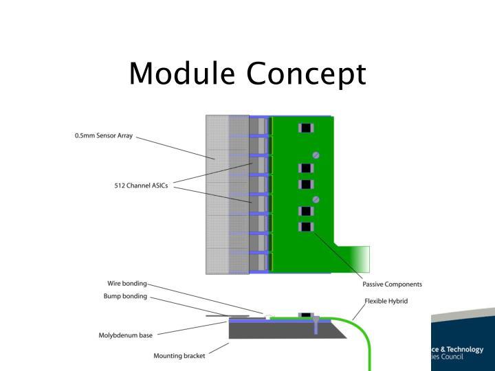 Module Concept