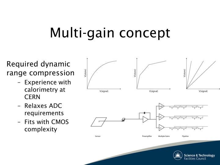 Multi-gain concept