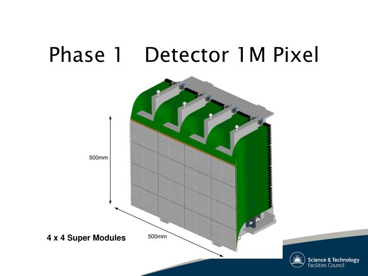 Phase 1   Detector 1M Pixel