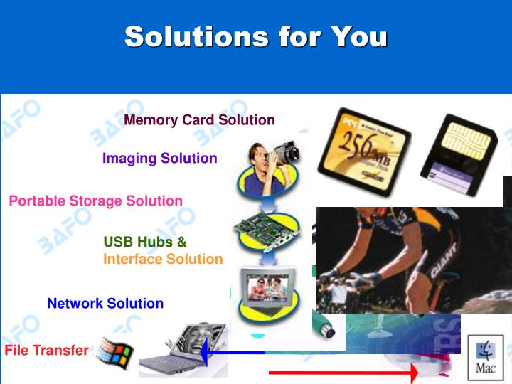 Solutions for You