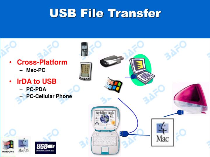 USB File Transfer