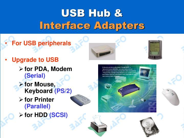 USB Hub &