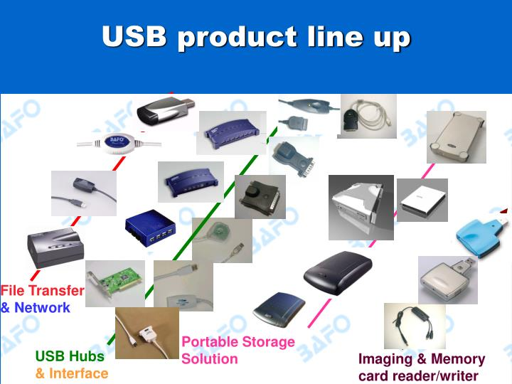 USB product line up