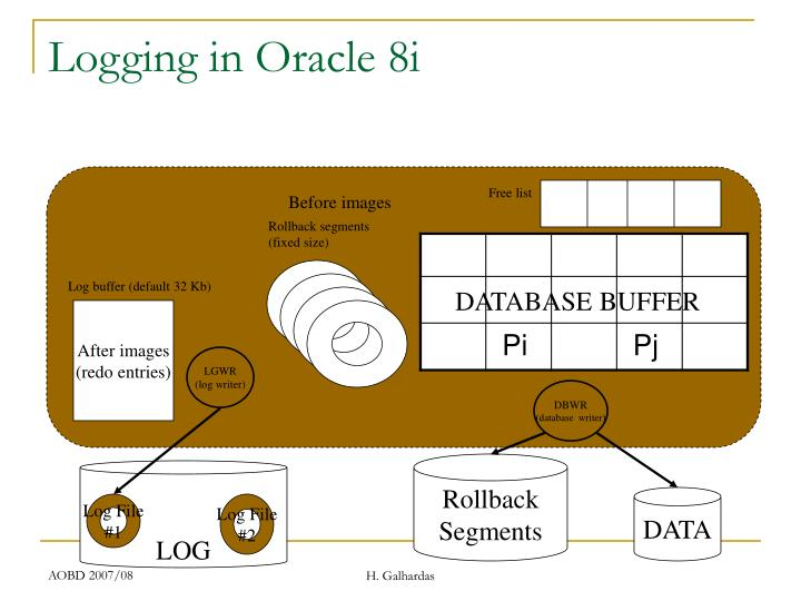 Logging in Oracle 8i