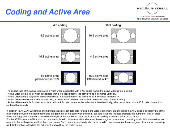 Coding and Active Area