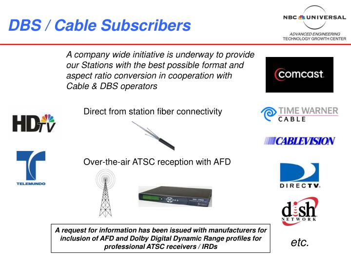 DBS / Cable Subscribers
