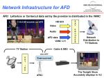 network infrastructure for afd