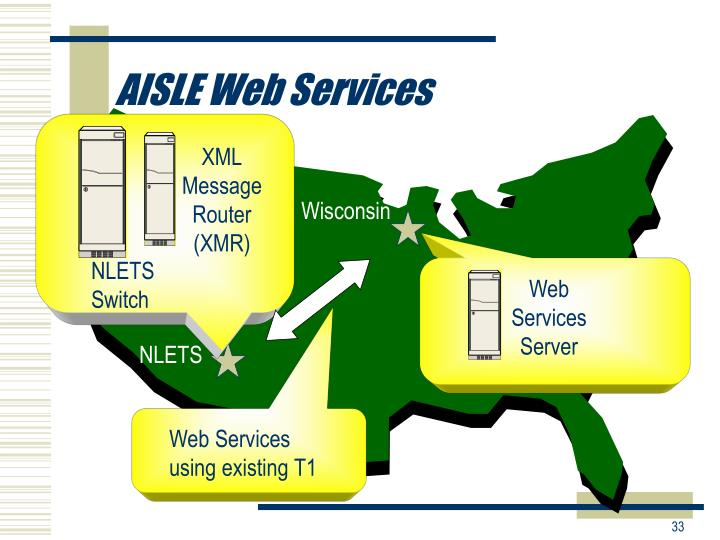 AISLE Web Services